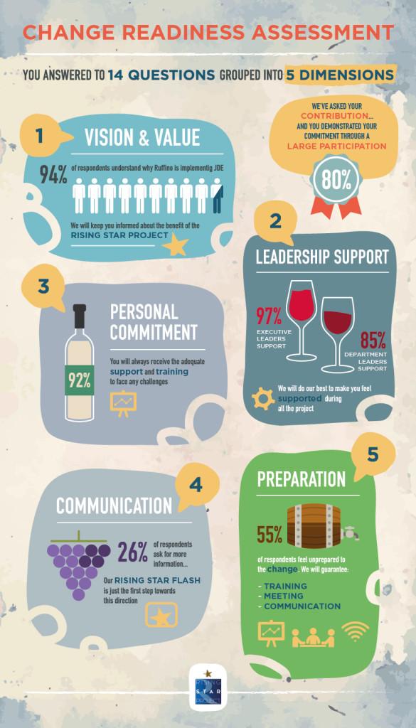 Infographic_Ruffino