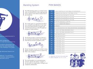 Perfetti Fold Brochure